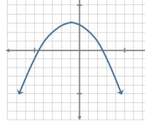 Graph_Ex2